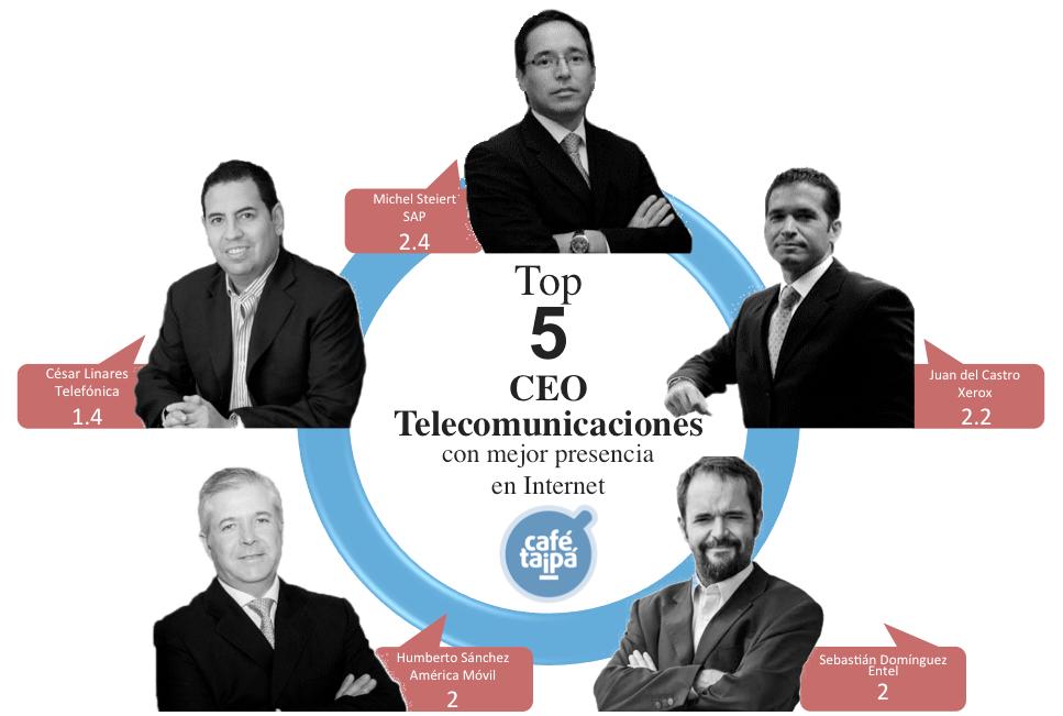 top-g-ceos-peru-marca-online-cafe-taipa-telecomunicaciones