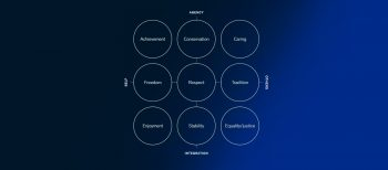 Los 3 patrones de McKinsey para definir tu propósito de vida
